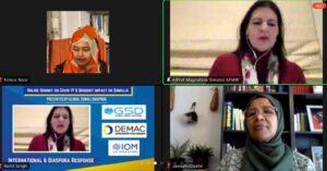 Somalia and the international Diaspora on Climate Change and COVID-19